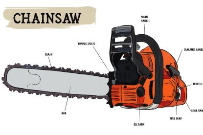 The Basics of Maintaining Your Chainsaw